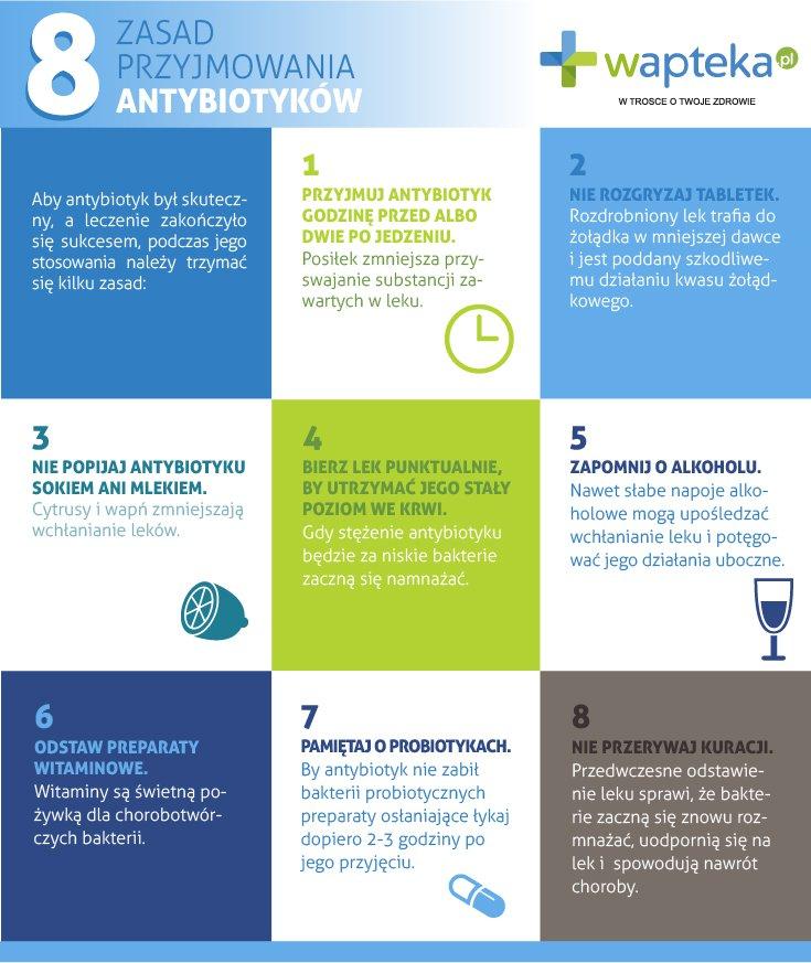 jak-przyjmować-antybiotyki